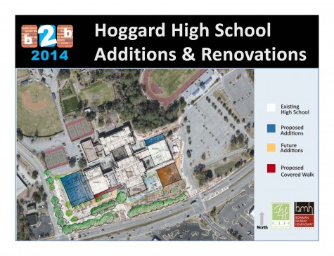 The New Hanover County school district is in the pre-design phase of planned improvements at Hoggard High School, including a new gym and larger cafeteria. Images courtesy New Hanover County Schools.