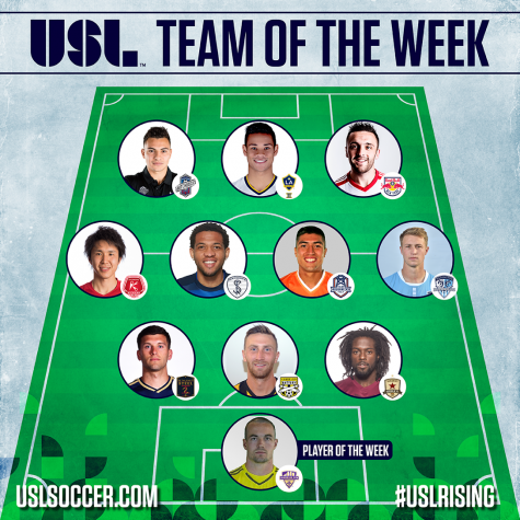 Logan Miller was named to the USL Team of the Week on Tuesday. Photo courtesy- United Soccer League (USL).