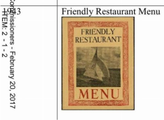 Tucked away with props from 'One Tree Hill' and other film projects, this 1943 menu for the Friendly Restaurants provides a window in time. (Courtesy New Hanover County Board of Commissioners)
