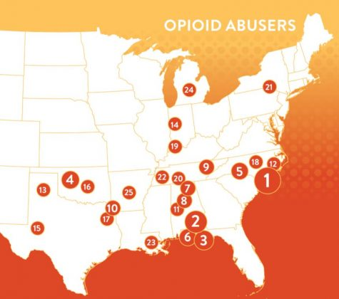 opioid number one