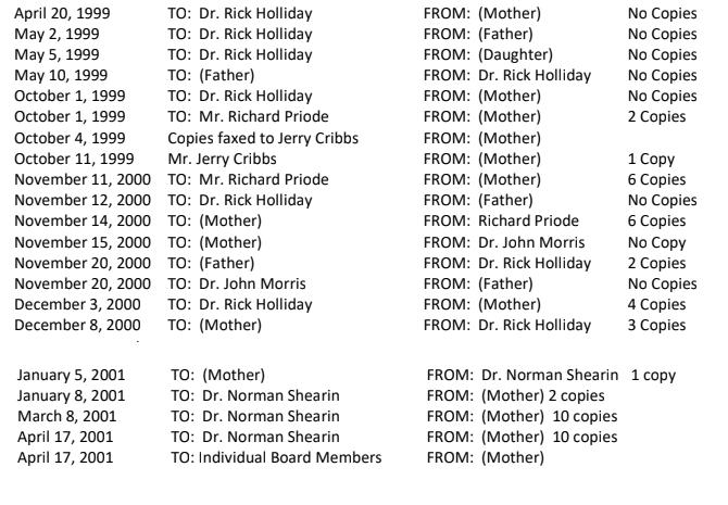 A partial list of correspondence between Barbara Burnett and school administrators. (Port City Daily photo / Barbara Burnett)